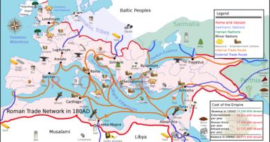 L'economia del tardo impero